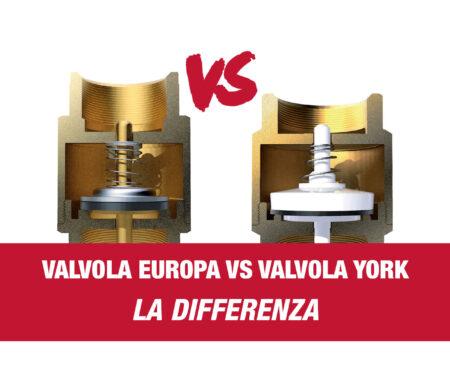 Europa vs York